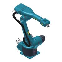 Automatic Hydraulic Robotic Arm , Customized Color Servo Controlled Robotic Arm
