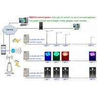 Zigbee DMX512 System WIFI GPRS Controlled LED Lights For House, Street, Garage