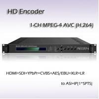 REH2201 Digital tv HD Encoder HDMI SDI CVBS Input ASI&IP Output Audio input interface: XLR, RCA, AES/EBU