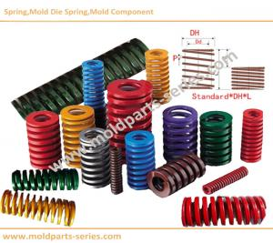China Spring, Mold Spring, Die Spring ,Mould Spring, OEM,ODM Spring, Yellow Blue Red Green spring,Chinese Factory on sale