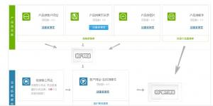 China High quality customs quality overseas buyers information, buyers email search tools, customs data on sale