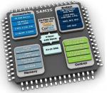ATMEGA8L-8AU - IC, FLASH de 8 bits 8K MCU del SM, WAFFLE125