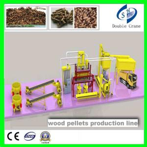 China complete wood pellet production line on sale