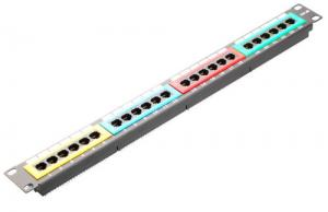 China Custom Size Electrical Patch Panel Network Cable Patch Panel Fast Delivery YH4011 on sale