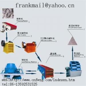 China sand making production line on sale