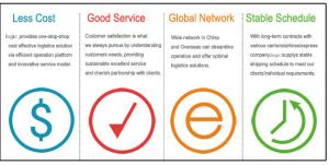China DHL FEDEX International Air Freight Services With Conoslidation on sale