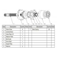 HPV95,HPV132,PC360-7,PC200-8,PC 240-8 Hydraulic Pump Parts and Spares