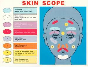 Vitiligo Spots Tester Wood S Lamp Or Wood S Light Supplier