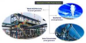 China Hot Water Sourced ORC System Rankine Cycle Power Plant 500 ~3,000 KW Capacity on sale