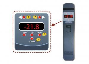 China 800nm - 1700nmは鑑定器、光ファイバーの鑑定器の3年の保証繊維の住んでいます on sale