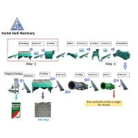 KHL-400-2 CE approved Ring die system Organic Fertilizer Production Line