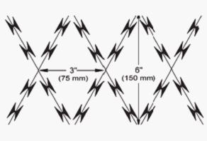 diamond razor mesh