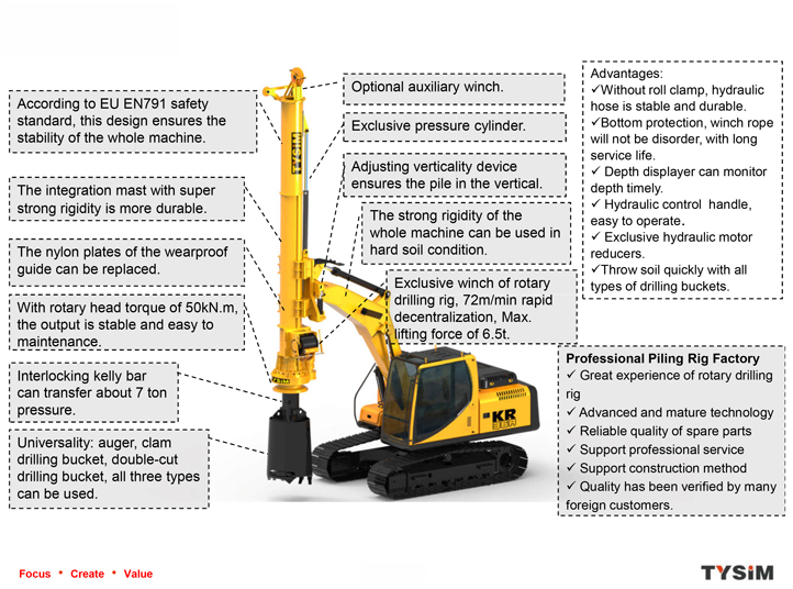 Rotary Hydraulic Piling Rig Machine With Monitor Depth