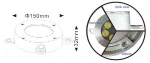 China IP68 LED Underwater Pool Light with Asymmetrical Lens (JP94261-AS) on sale