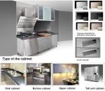自由なステンレス鋼の食器棚シリーズを溶接するフル セット
