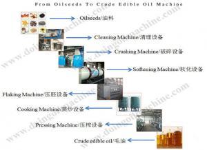 China Complete set peanut oil machine,penaut oil making machine on sale