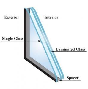 Dgu S Double Glazing Units Double Pane Windows With