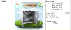 China HHD 3 Year Warranty Full Automatic Industrial Chicken Egg Incubators for Hatching Eggs YZITE-24 on sale