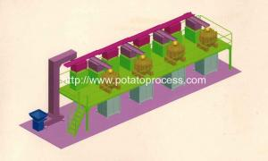 China Full Automatic Potato Chips Packing Plant on sale