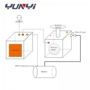 China hydrostatic pressure testing equipment on sale