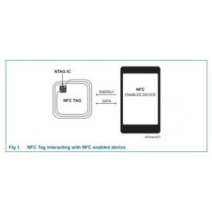 China NXP NFC Smart Card For NFC Technology 168 Bytes Nfc Memory Card on sale