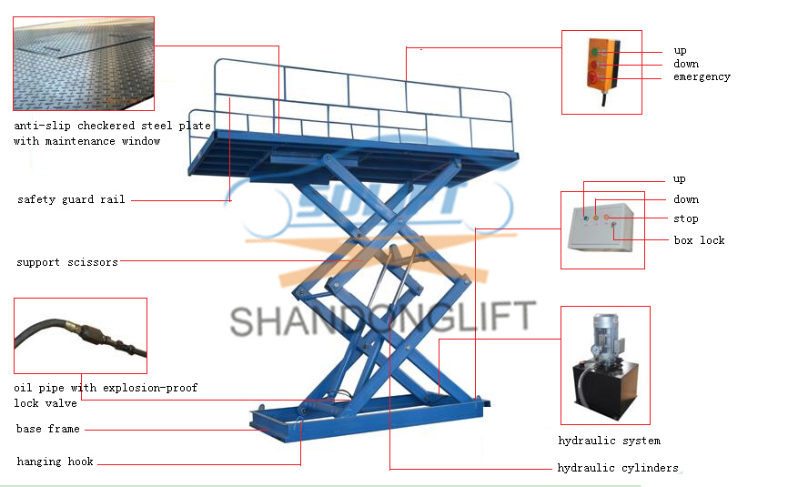 car scissor lift1