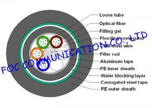 China 48 core fiber optic cable on sale