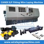electro fusion wire laying machine
