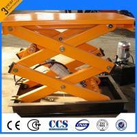industrial lift table industrial lift table manufacturers and rh everychina com