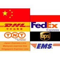 Air Express door to door Delivery from China to Poland_SYTLOGISTICS