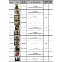Wood plastic garden planters summary