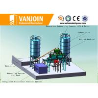 Investment Cost Analysis High Return Wall Panel Machine Control by PC