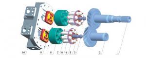 China Hydraulic Axial Pump A8V55/80/86/107/115/160/172 on sale