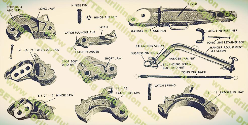Rig Tong Parts