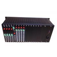 Video fiber converter(4U rack)