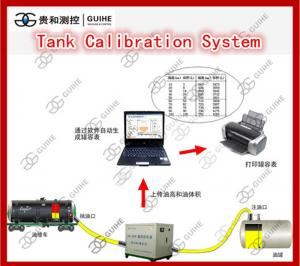 new &old petrol station tank calibration software machine