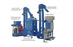 China Wheat Straw / Corn Stalk / Alfalfa Hay Wood Pellet Production Line 500KG/H Capacity on sale