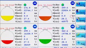 China Tank gauging system Electronic level sensor fuel management system oil level indicator on sale