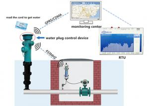 China Smart Alarm Control System Gsm RTU Equipment , Intelligent Agricultural Irrigation System on sale