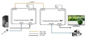 Quality 1920 x 1080P 60Hz External Stereo Audio DVI Video to Fiber Converter for sale