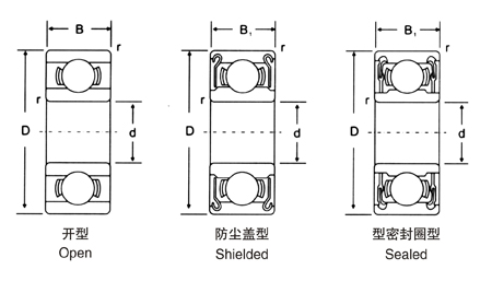 MR Miniature Bearing, Metric MR Series Miniature Bearing