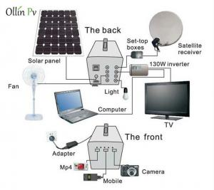 China 60W Residential Portable Solar Panel Charger , Solar Lighting System For Home on sale