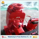 China self priming stainless steel pump wholesale