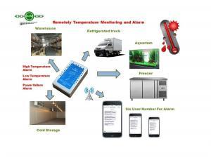 China Temperature monitoring Temperature controller temperature alarm data logger RTU5013 on sale