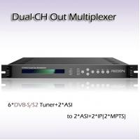 RTS4002_DVB-T/T2 Digital TV Multiplexer/ 6-Channel professional receiver 6*DVB-T2 tuner input ASI TS over IP output