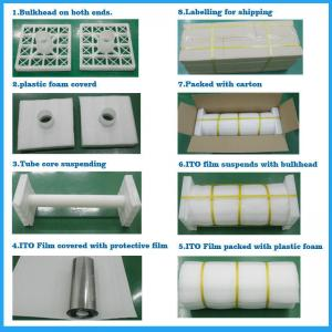 China El Panel Printing PROX100 ito pet film ito film on sale
