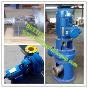 BETTER Double Life 250 Centrifugal Pump and Casing Impeller