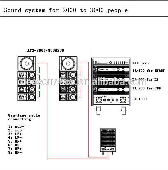8inch 3 way line array speakers de acoustics ats-8006