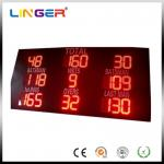 China Linger Strong Stability Led Electronic Cricket Scoreboard With Waterproof Cabinet wholesale