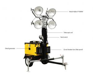 China 1200W 4000W Trailer Light Tower With LED Metal Halide IP65 AC Power Supply on sale